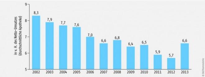 Bild 180017: Wirtschaftsbericht_PZ_12
