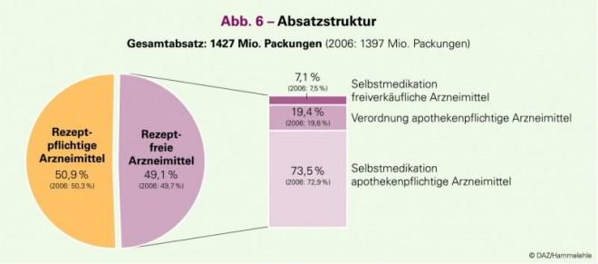 AZ_Apotheken_06.EPS