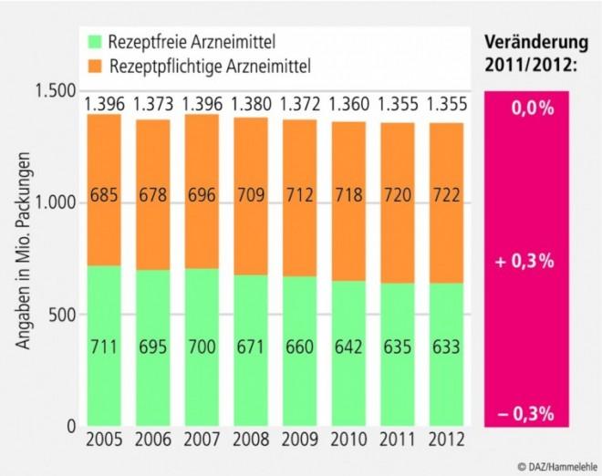 Wirtschaftsbericht-2013_09.eps
