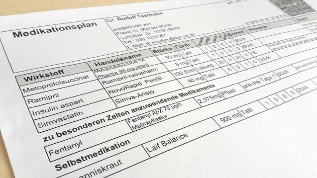 Ab Oktober wird es auch in Apotheken ernst mit dem Medikationsplan. Doch vorerst düfen sie den Papier-Plan noch händisch ergänzen. (Foto: DAZ.online)