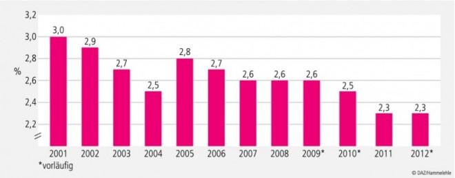 Wirtschaftsbericht-2013_13.eps