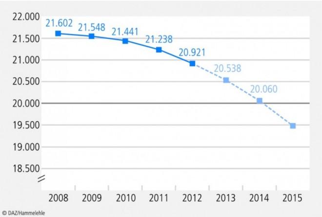 Wirtschaftsbericht-2013_05.eps