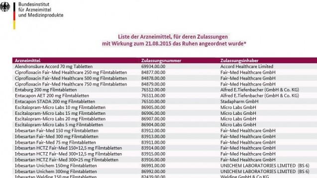 Es gibt eine neue Liste mit Arzneimitteln, deren Zulassungen ruhen. (Screenshot: www.bfarm.de)