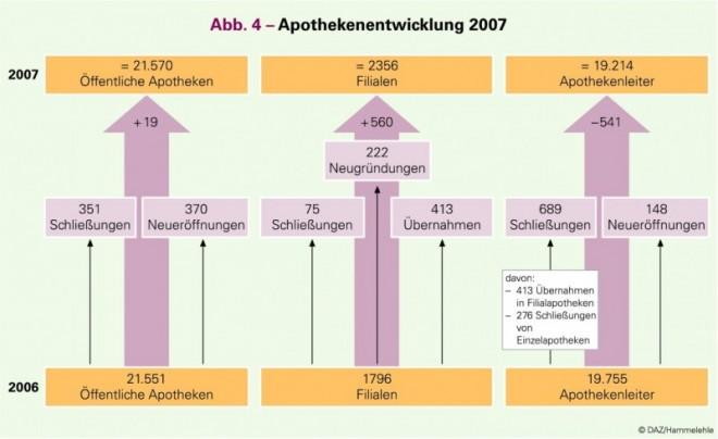 AZ_Apotheken_04.EPS
