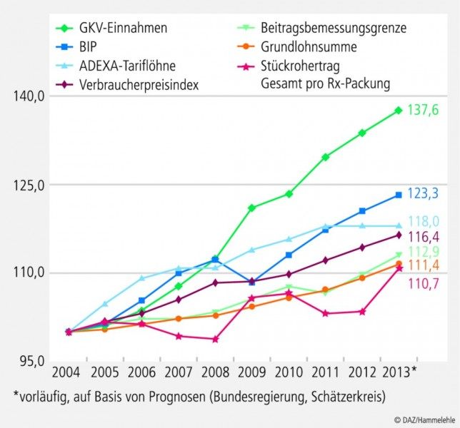 Wirtschaftsbericht-2013_02.eps