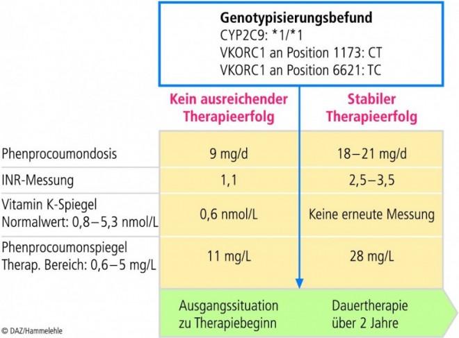 D09_du_pharmakog02_neu.EPS