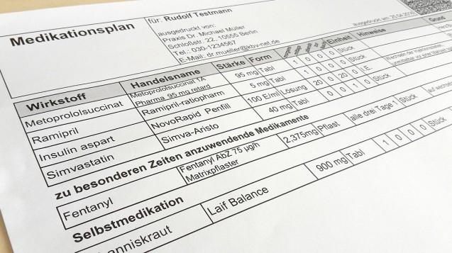 Der Medikationsplan: Vom Arzt erstellt, vom Apotheker auf Patientenwunsch ergänzt. (Foto: DAZ.online)