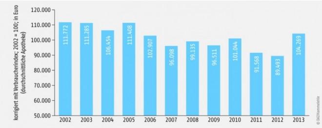 Bild 180019: Wirtschaftsbericht_PZ_14
