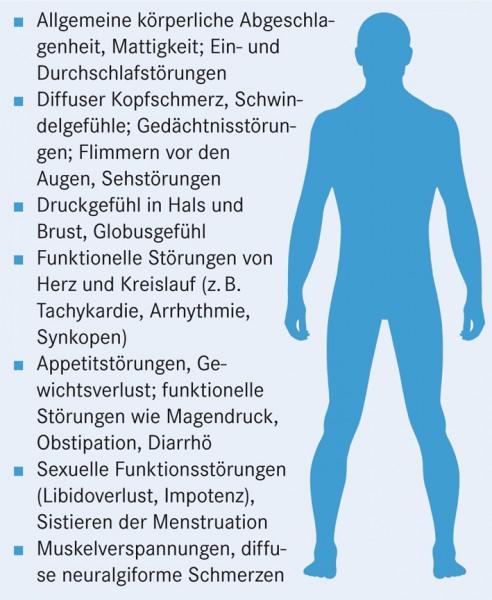 Körperliche symptome depression