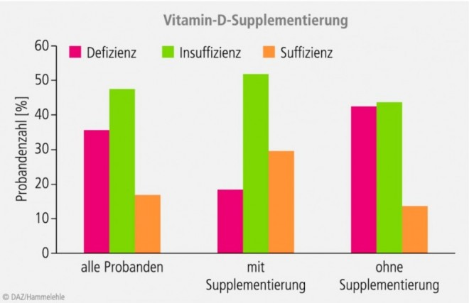 Bild 173828: 32_ck_Uni_Vitamin_02
