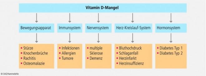 15_ck_Vitamin_02.eps