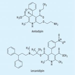 lercanidipin dosierung