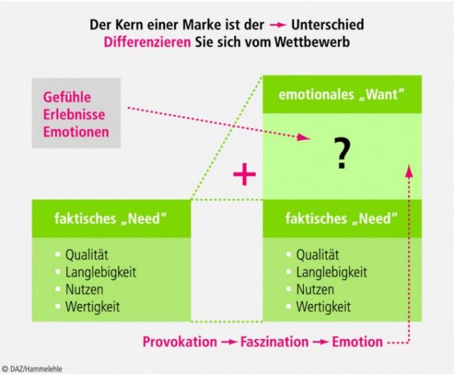 Macht-der-Marke_03.eps