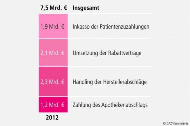 Wirtschaftsbericht-2013_14.eps