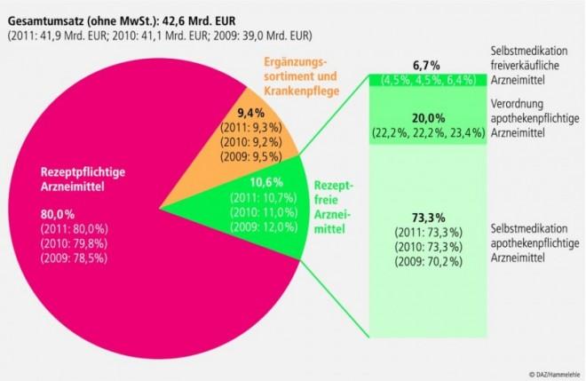 Wirtschaftsbericht-2013_11.eps
