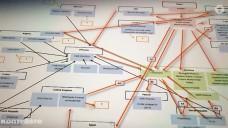 Rote Linien in dem Diagramm bedeuten, dass die EMA illegale Lieferwege vermutet. Zu dem umstrittenen Brandenburger Händler Lunapharm laufen viele rote Pfeile hin – und weg. (Screenshot: Kontraste)