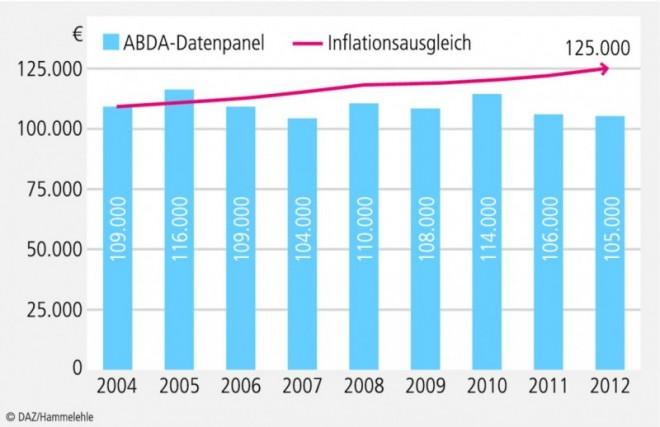 Wirtschaftsbericht-2013_01.eps