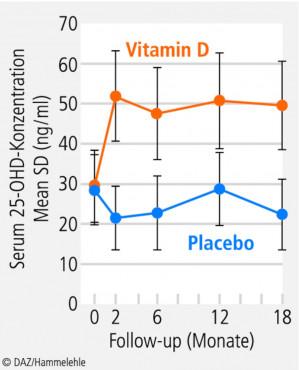 43_ck_AuT_Vitamin.eps