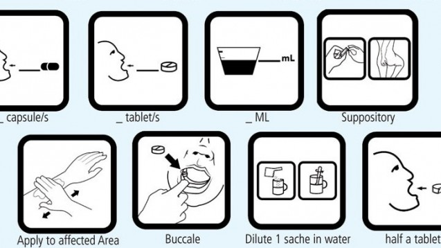 Piktogramme erklären die Arzneimitteleinnahme ohne Worte.