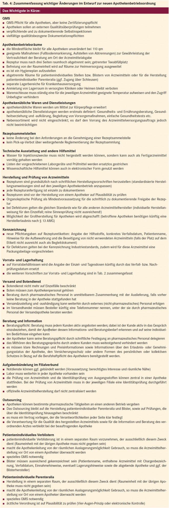 Berühmt Apotheker Etikettenvorlage Ideen - Entry Level Resume ...