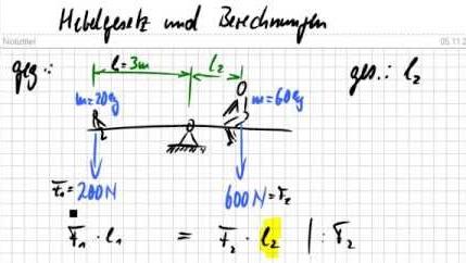 Apotheke und Archimedes