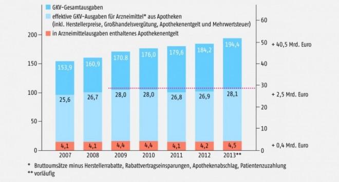 Bild 180015: Wirtschaftsbericht_PZ_10