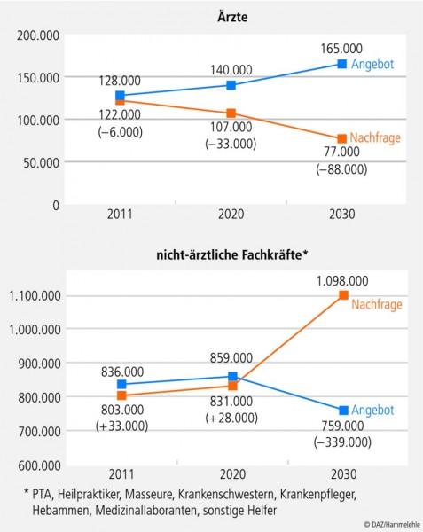 Wirtschaftsbericht-2013_08.eps
