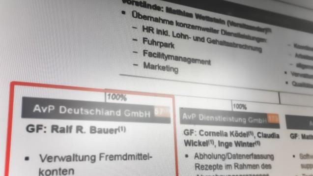 Der Insolvenzexperte und Rechtsanwalt Dr. Rainer Eckert präsentierte im gestrigen DAZ-Webcast interessante Einblicke in die Konzernstruktur des angeschlagenen Düsseldorfer Rechenzentrums AvP. .(Foto: DAZ.online / eda)