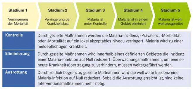 D4311_du_Malaria_3.jpg