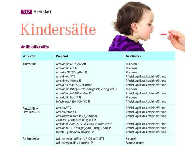 Bild 178022: D082014_Merkblatt_Kindersaefte