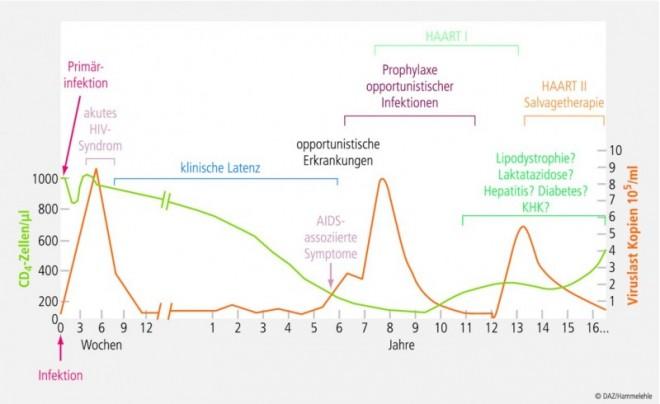 48_ck_HIV-Heilung.eps