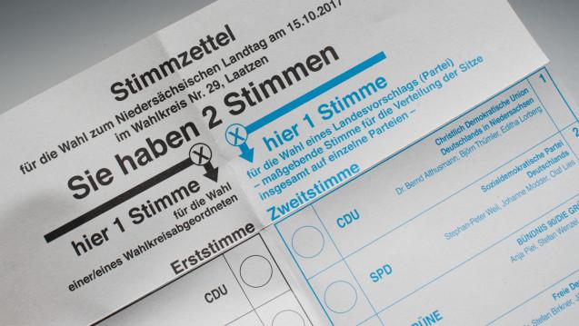 Insbesondere in den Wahlprogrammen der FDP und CDU Niedersachsen zur Landtagswahl am 15. Oktober werden viele aktuelle Apothekenthemen aufgegriffen. (Foto: dpa)