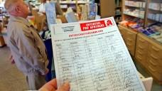 Unterschriften für die Apotheke vor Ort: Ab Dezember will die ABDA über acht Wochen lang Unterschriften sammeln. Hier ein Beispiel aus dem Jahr 2002. (Foto: dpa)
