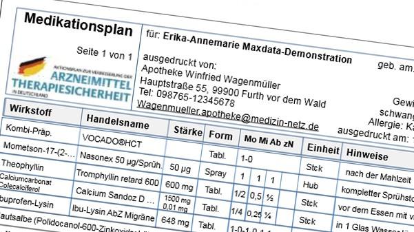 Die Blaupause liegt vor: Apotheker erhalten beim Medikationsplan die Assistentenrolle. (Foto: AKdÄ)