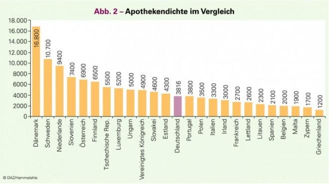 AZ_Apotheken_02.EPS