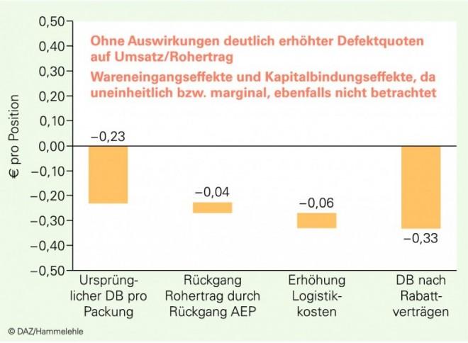 Rabattvertraege_05.EPS