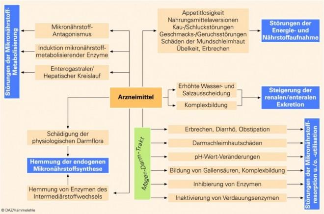 Groeber_Checkliste.EPS