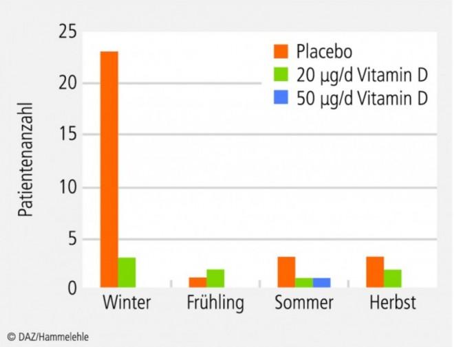 vitamin-d-05.eps