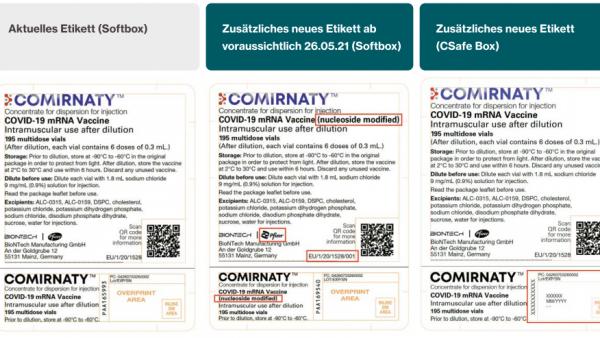 Neue Etiketten für Comirnaty
