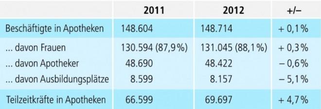Wirtschaftsbericht-2013_06.eps