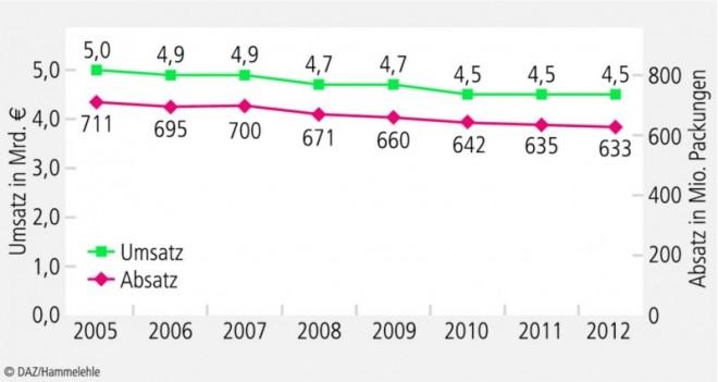 Wirtschaftsbericht-2013_10.eps