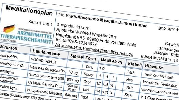 Unzureichende Verbindlichkeit: Gröhe plant schriftlichen Medikationsplan (Foto: AdKÄ)