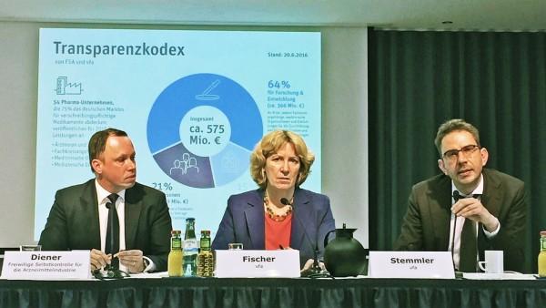 Pharmafirmen zahlten Ärzten und Kliniken575 Millionen Euro
