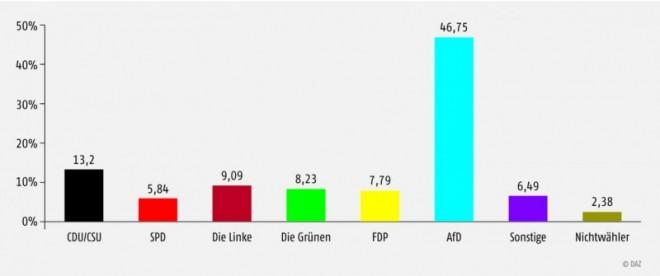 Bild 180311: 21_ak_Europawahl_2