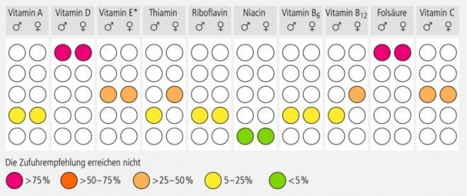 43_ral_ea-Vitamine_02.eps