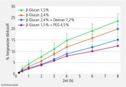 DAZ-10_Unidaz_03.eps