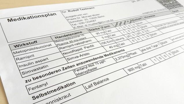 Läuft nicht beim Medikationsplan: AOK-Zahlen und einer hkk-Umfrage zufolge ist der Papier-Medikationsplan nicht gut gestartet. (Foto: DAZ.online)