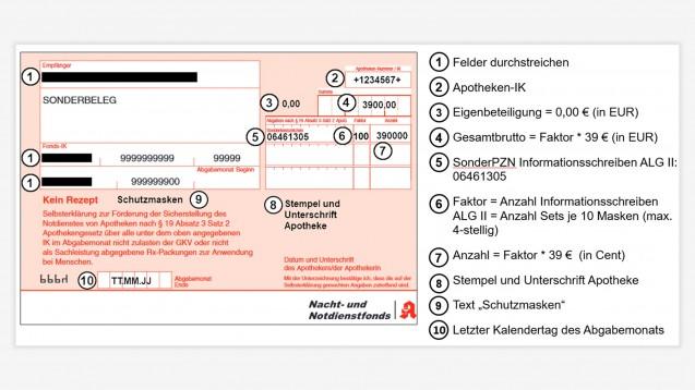 Für Voucher eins, Voucher zwei und Informationsschreiben der Kassen soll es drei verschiedene Sonder-PZN geben. (Quelle: ABDA)