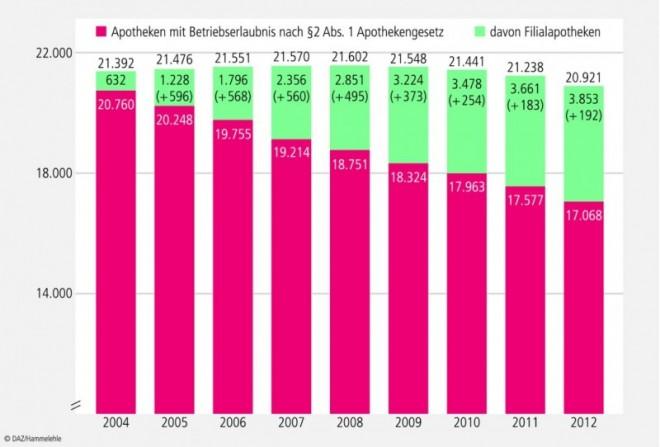 Wirtschaftsbericht-2013_03.eps