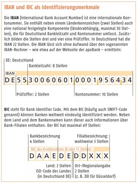 Deutsche apotheker und ärztebank online banking